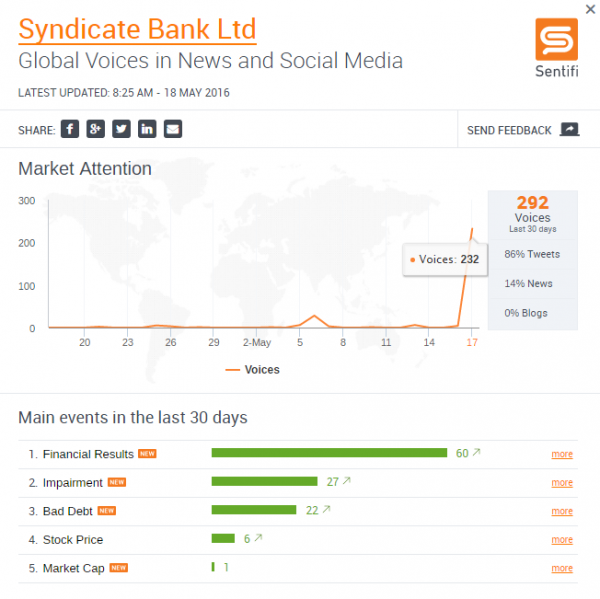IN - Syndicate Bank screen