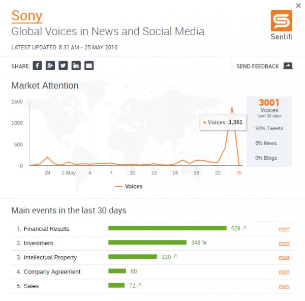 JP - Sony scr may 25