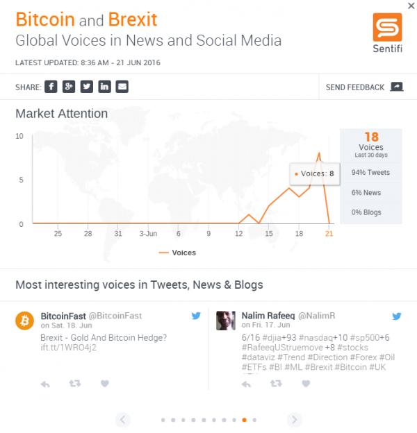 Brexit Bitcoin 3.jpg