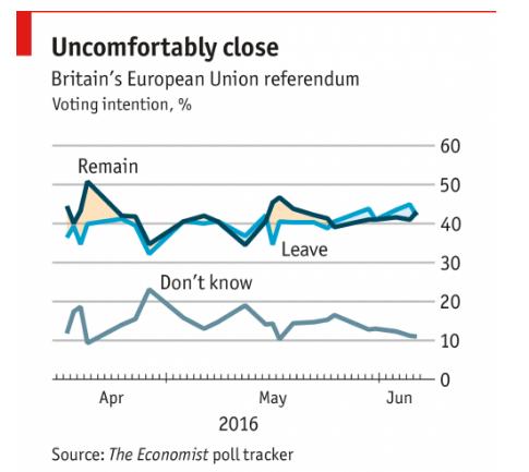 Brexit - Pound 2