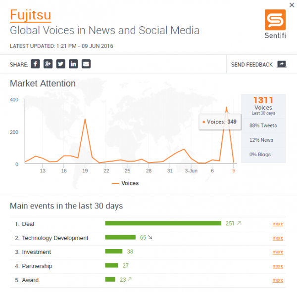 Fujitsu jun 9