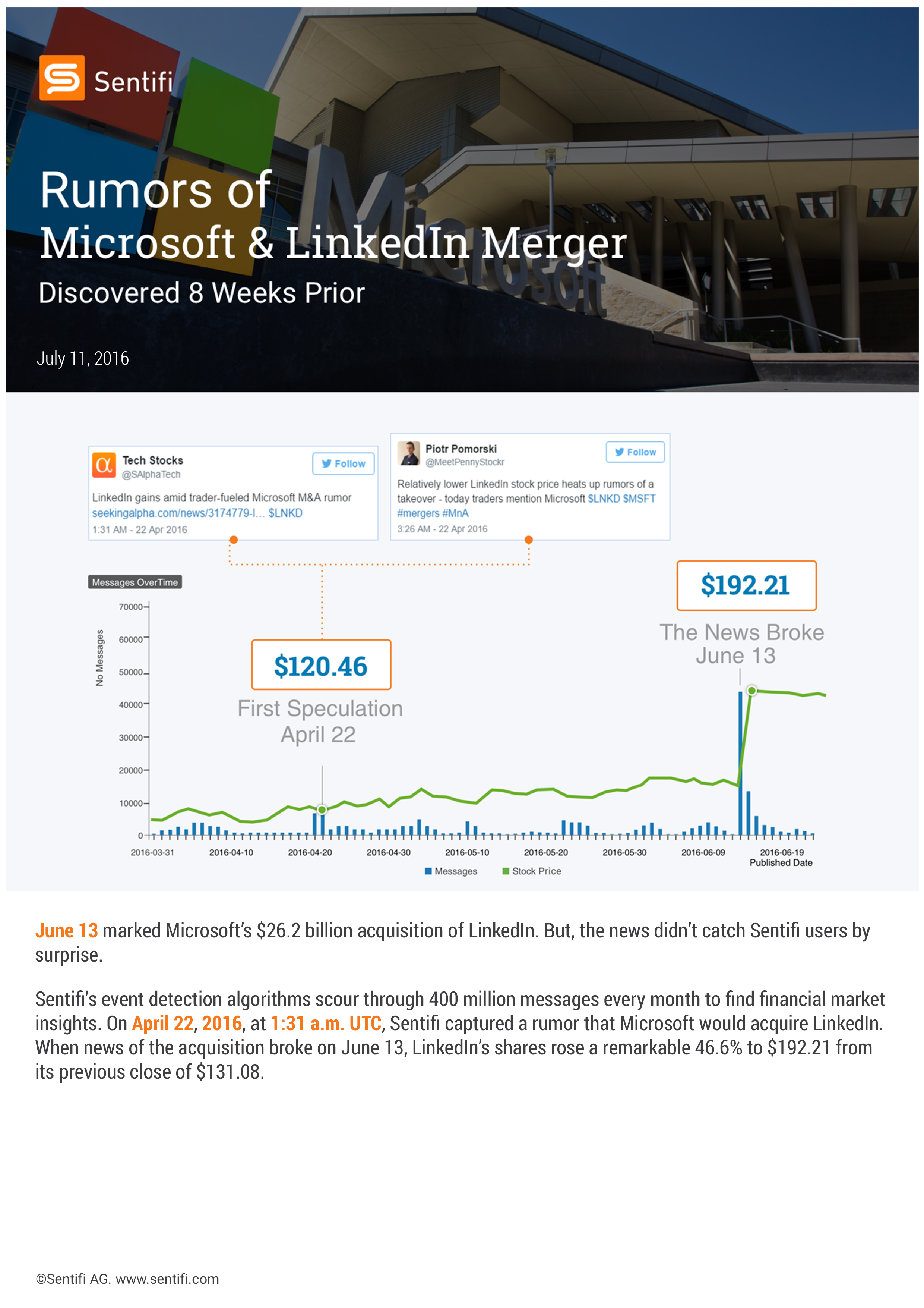 LinkedIn_Final_4August2016_JPG
