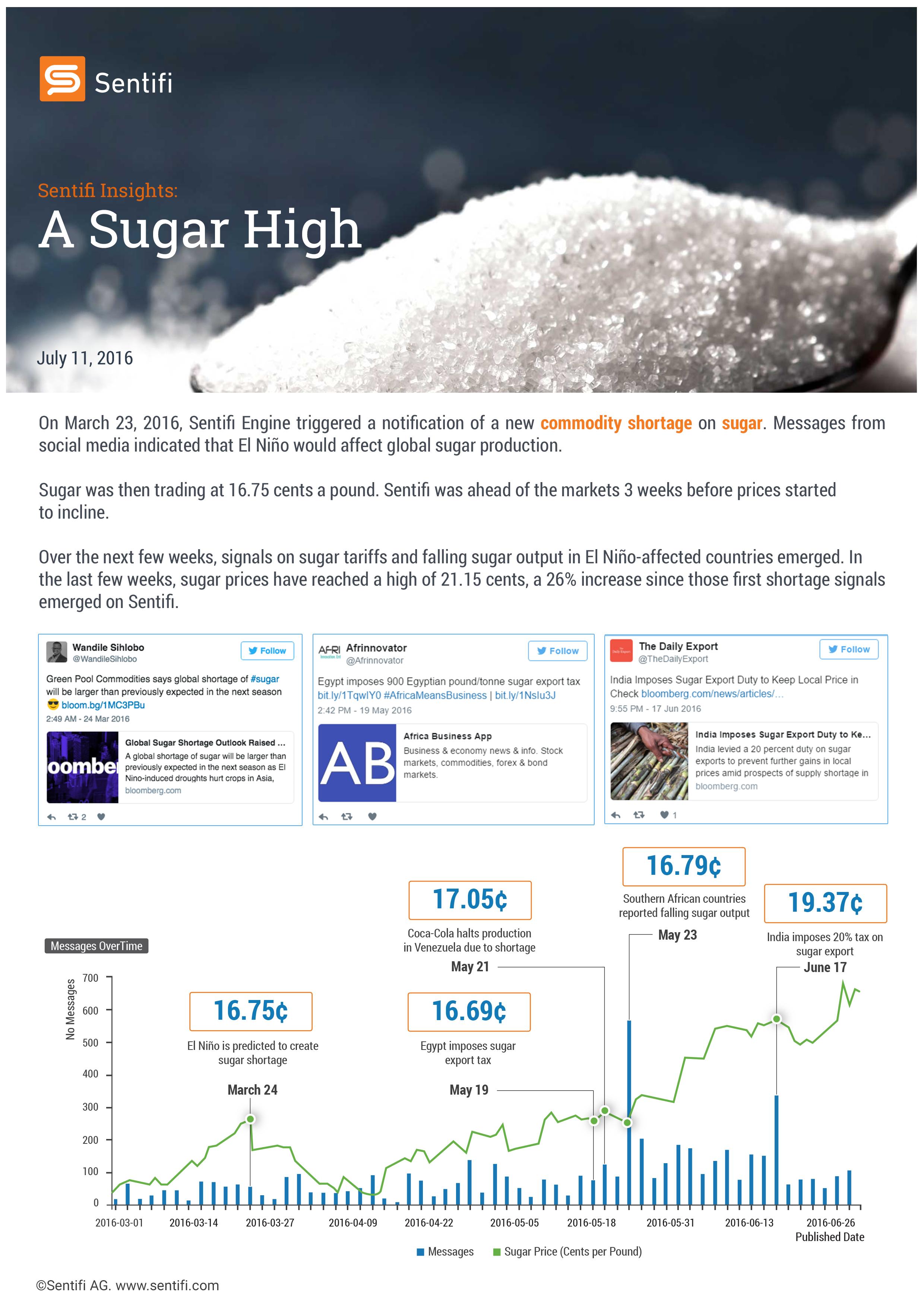 Sugar_Final_4August2016_PNG